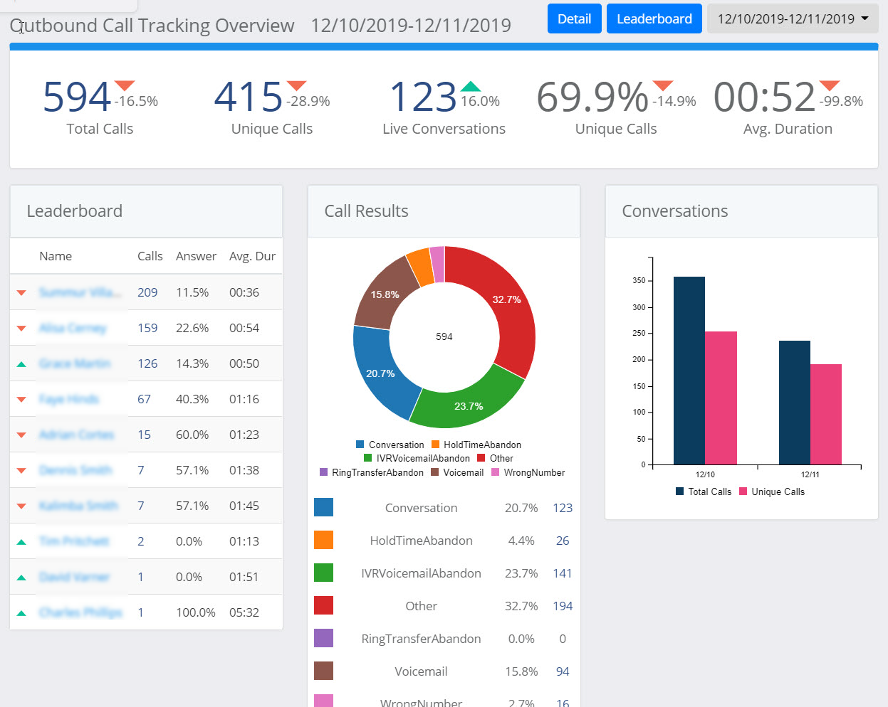 Call Tracking Analytics-1